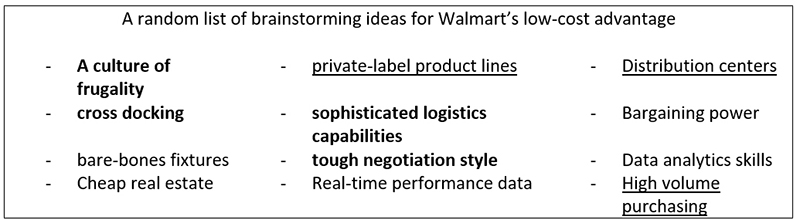 Brainstorming Ideas for Walmart's low-cost advantage