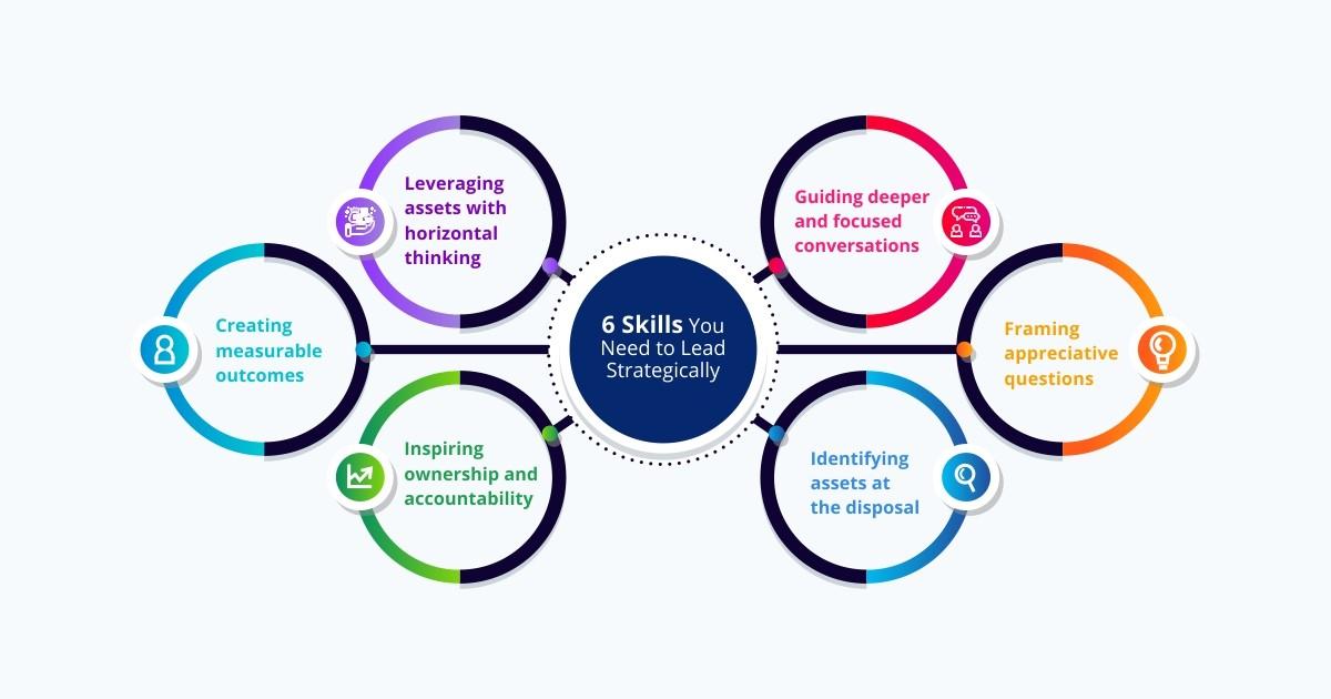 skills-you-need-to-lead-strategically.jpg
