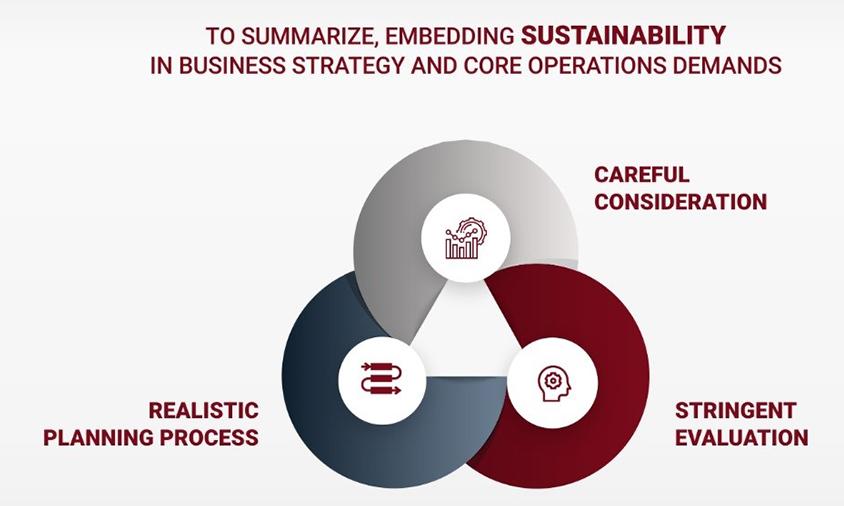 Embedding Sustainable