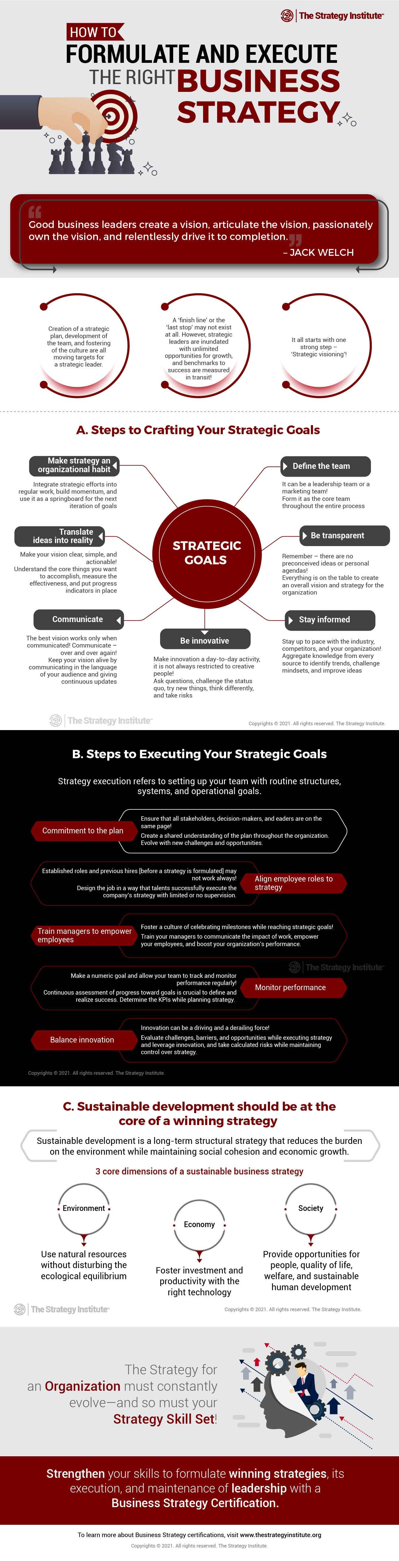 How to Formulate and Execute the Right Business Strategy